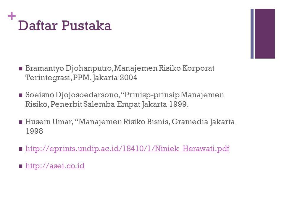 Daftar Pustaka Bramantyo Djohanputro, Manajemen Risiko Korporat Terintegrasi, PPM, Jakarta 2004.