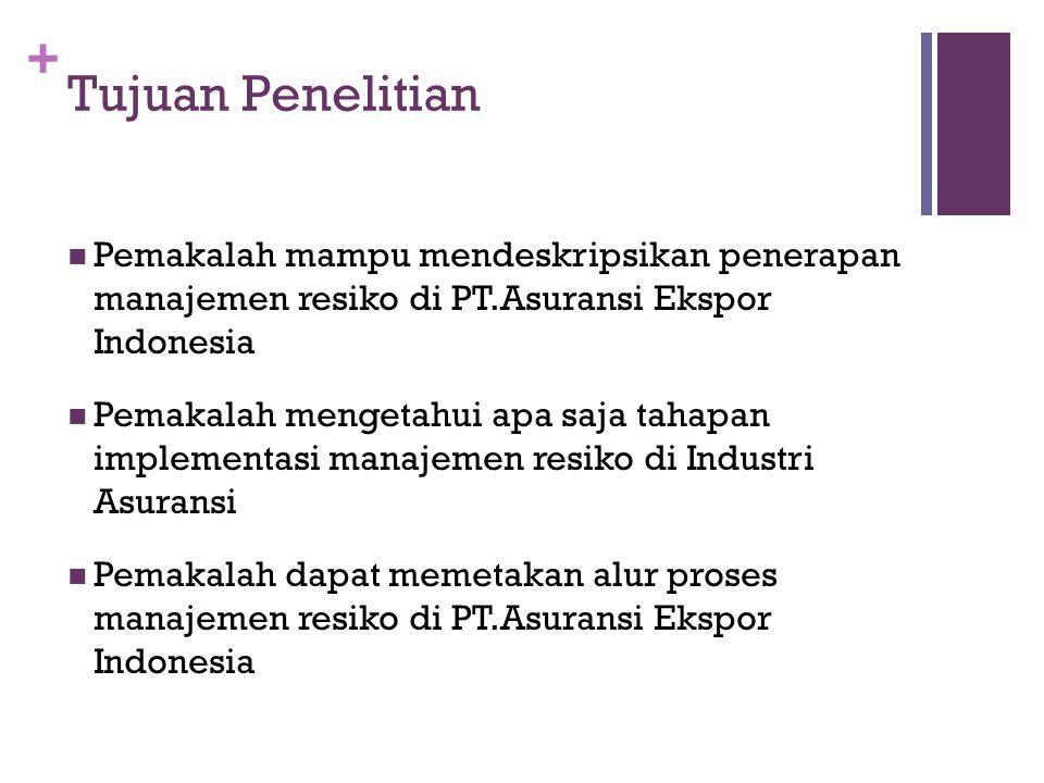 Tujuan Penelitian Pemakalah mampu mendeskripsikan penerapan manajemen resiko di PT.Asuransi Ekspor Indonesia.