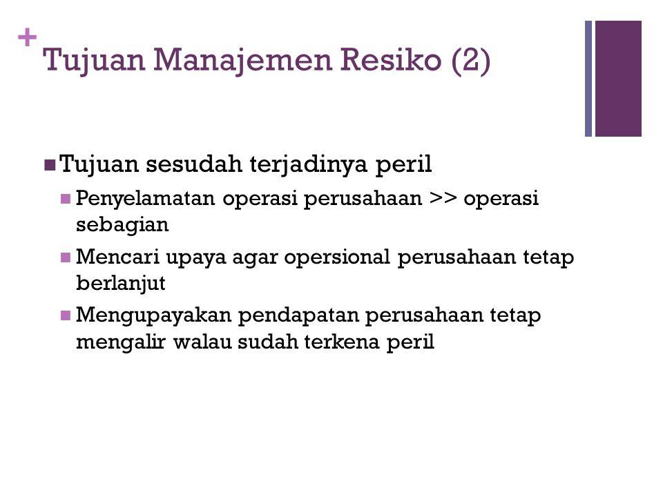 Tujuan Manajemen Resiko (2)