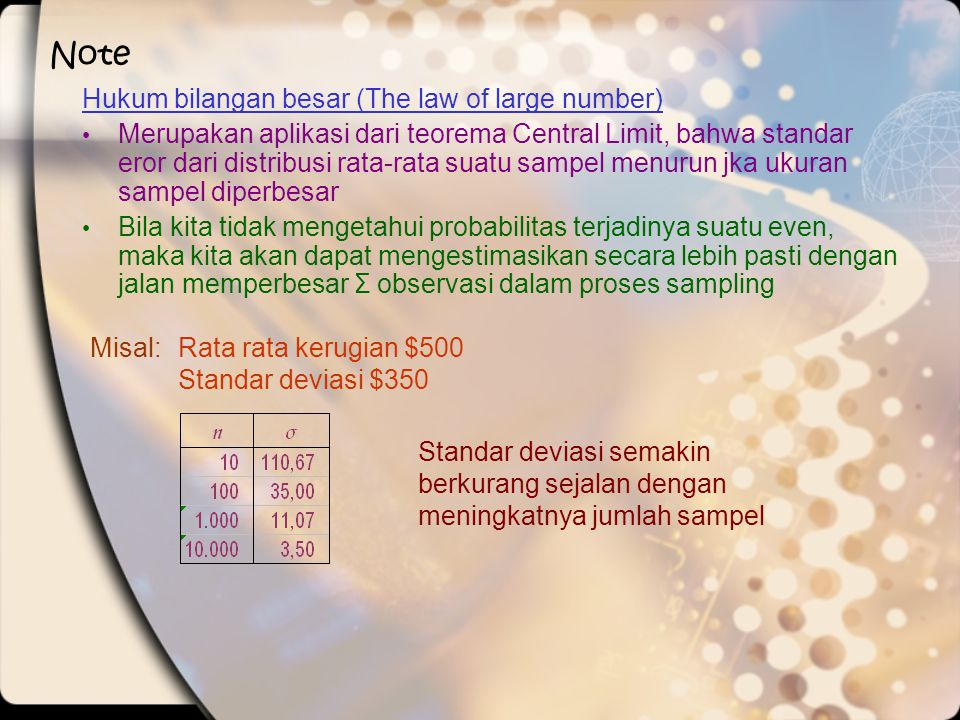 Note Hukum bilangan besar (The law of large number)