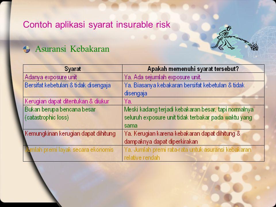 Contoh aplikasi syarat insurable risk