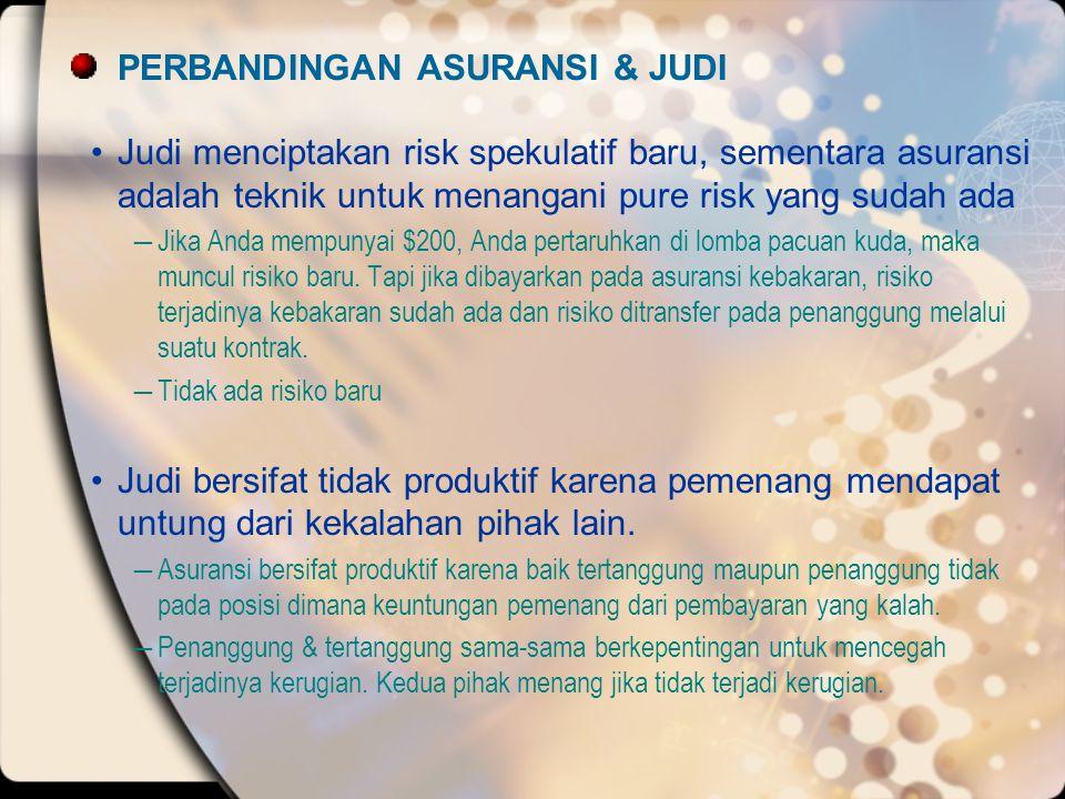 PERBANDINGAN ASURANSI & JUDI