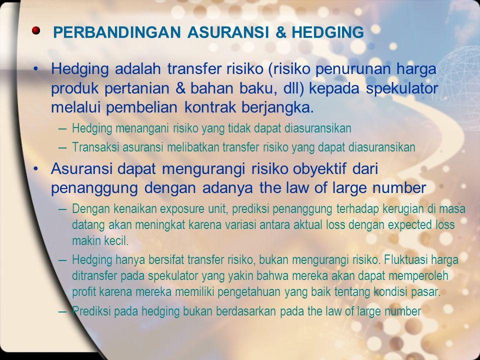 PERBANDINGAN ASURANSI & HEDGING