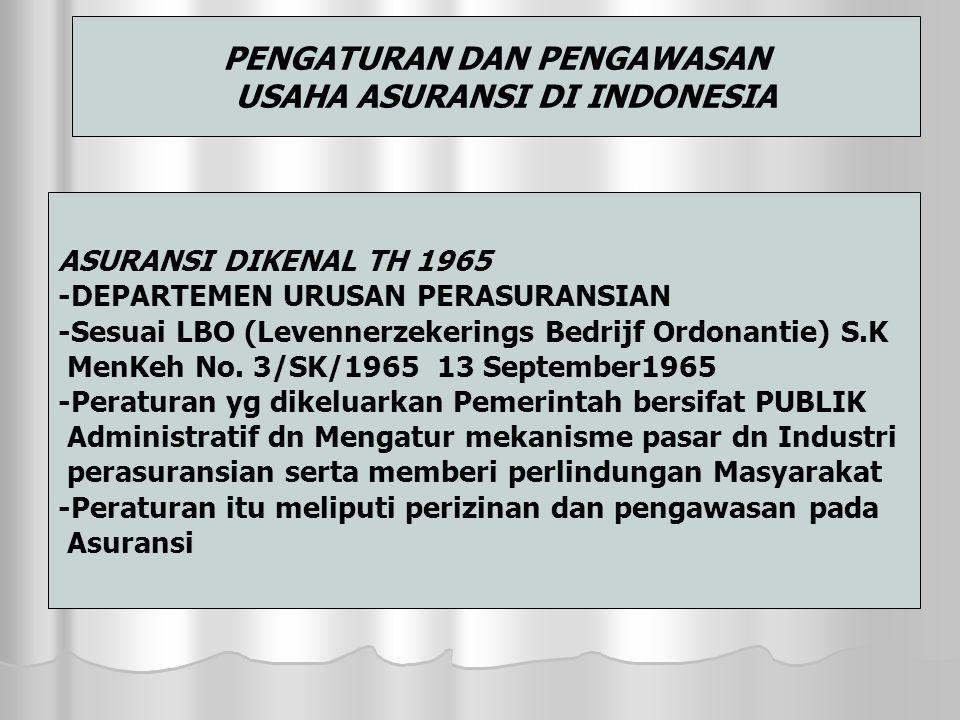 PENGATURAN DAN PENGAWASAN USAHA ASURANSI DI INDONESIA