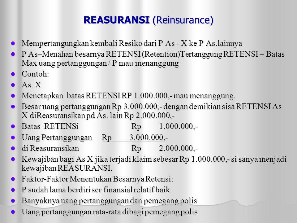 REASURANSI (Reinsurance)