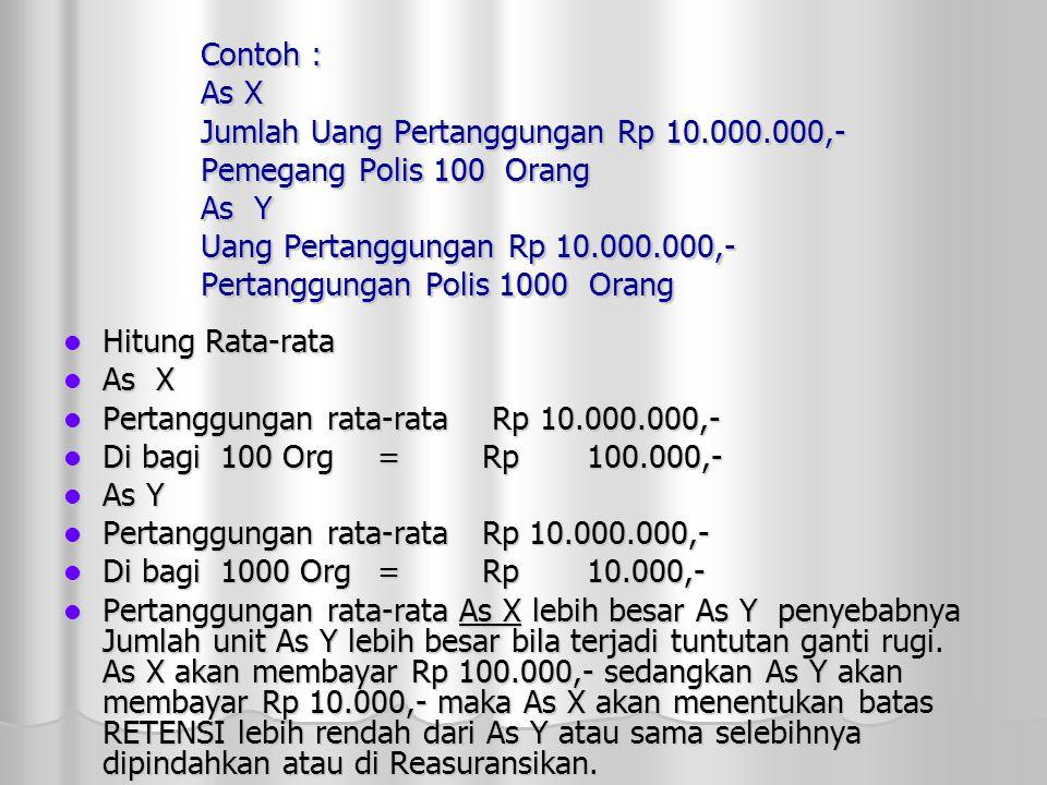 Contoh : As X Jumlah Uang Pertanggungan Rp 10. 000