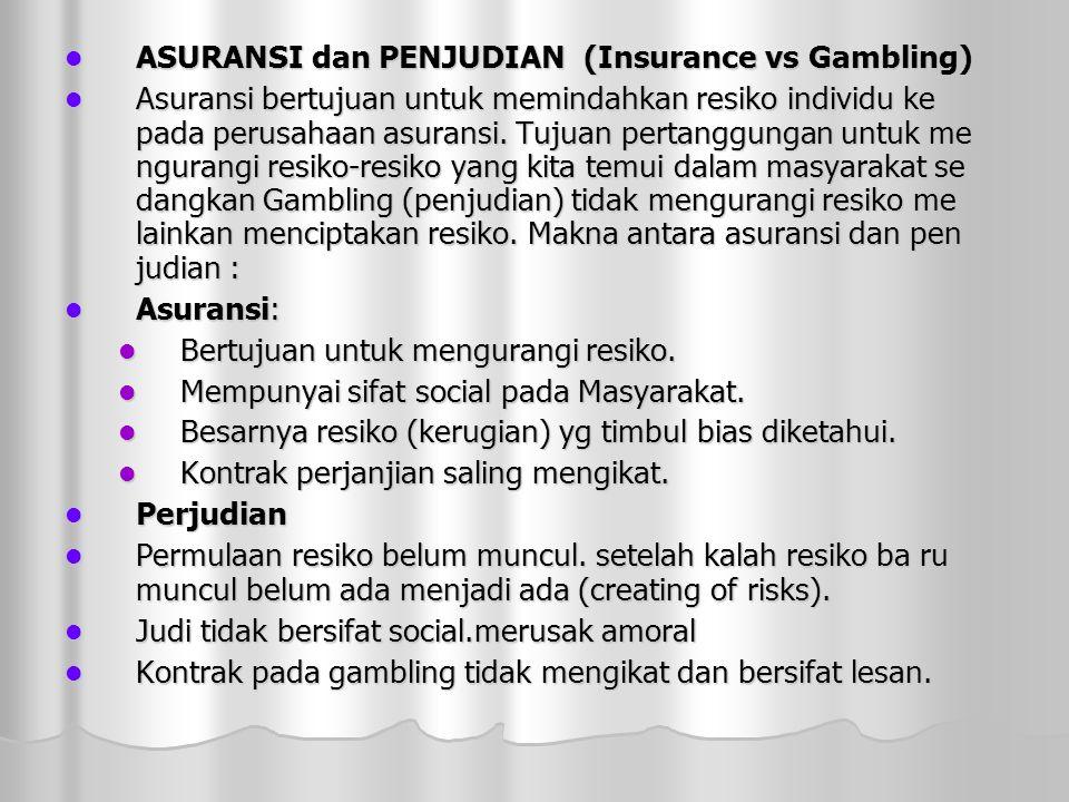 ASURANSI dan PENJUDIAN (Insurance vs Gambling)