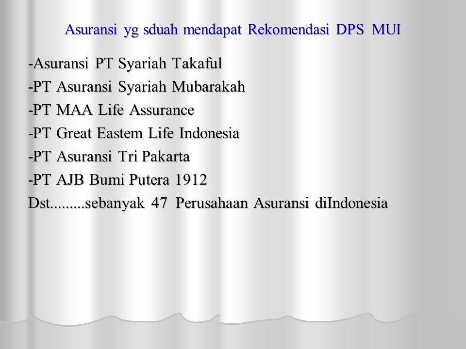 Asuransi yg sduah mendapat Rekomendasi DPS MUI