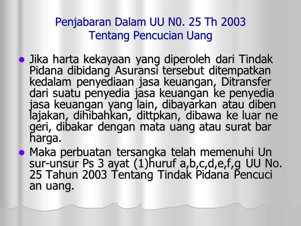 Penjabaran Dalam UU N0. 25 Th 2003 Tentang Pencucian Uang