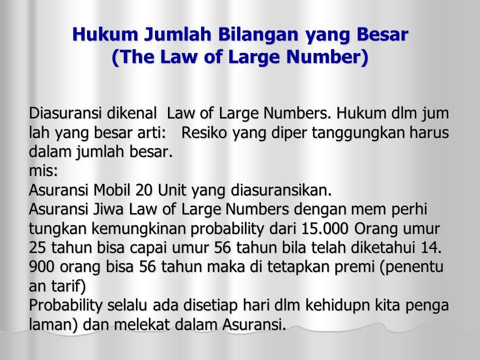 Hukum Jumlah Bilangan yang Besar (The Law of Large Number)