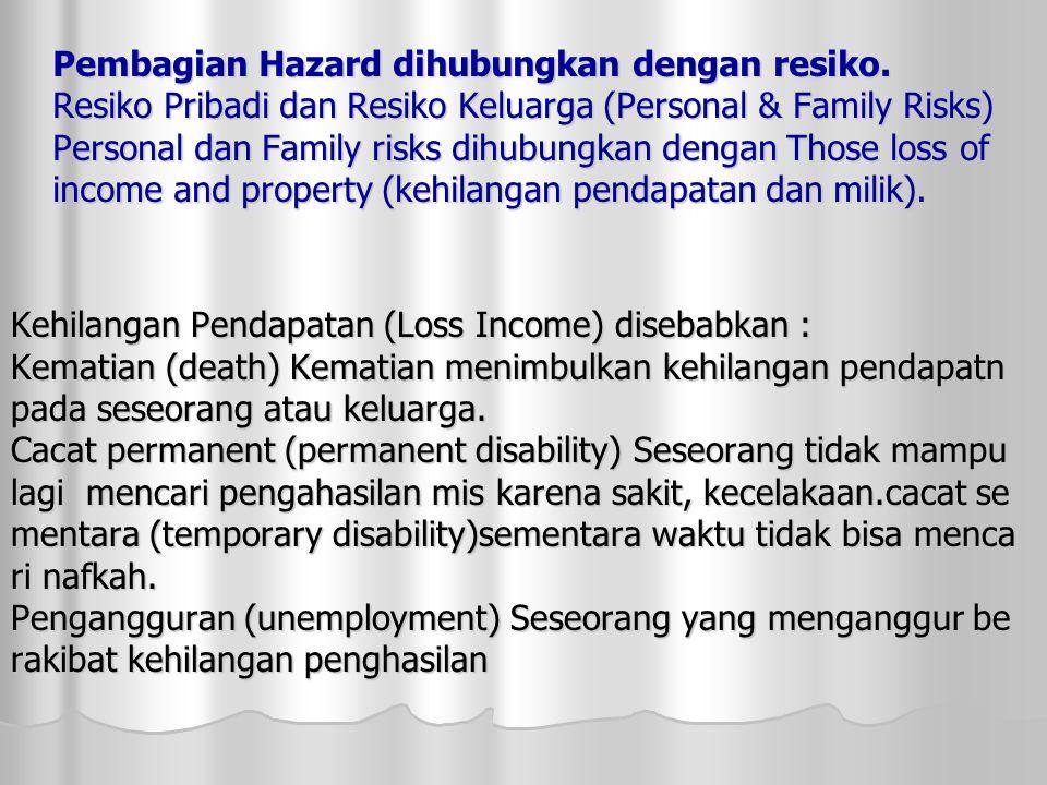 Pembagian Hazard dihubungkan dengan resiko
