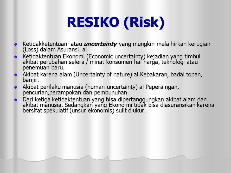 RESIKO (Risk) Ketidakketentuan atau uncertainty yang mungkin mela hirkan kerugian (Loss) dalam Asuransi. al.