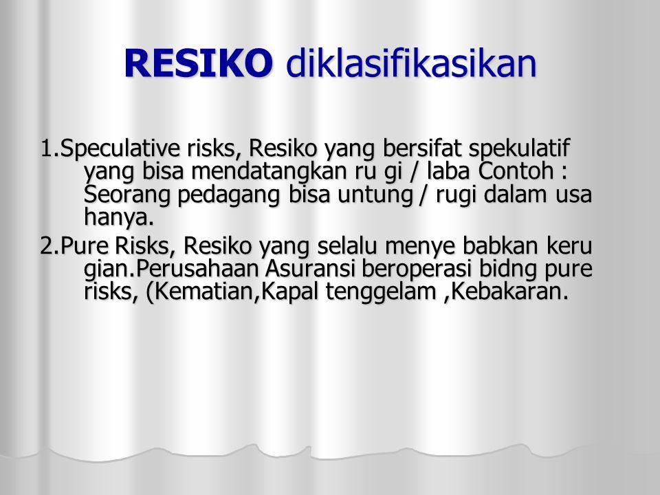 RESIKO diklasifikasikan