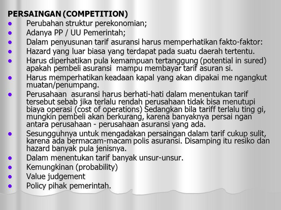 PERSAINGAN (COMPETITION)