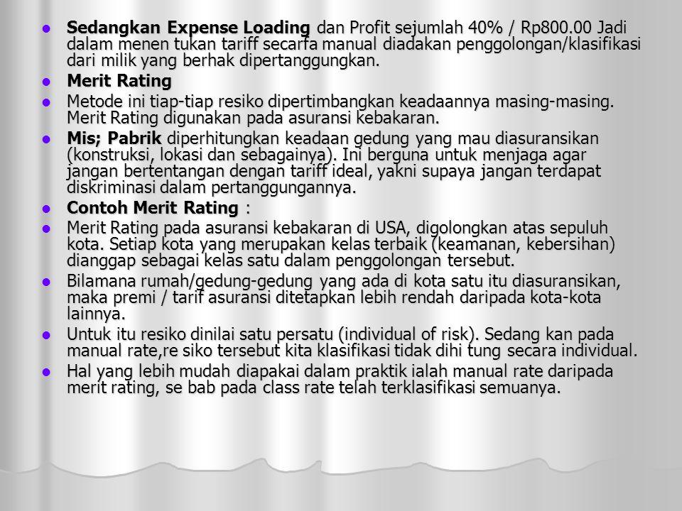 Sedangkan Expense Loading dan Profit sejumlah 40% / Rp800