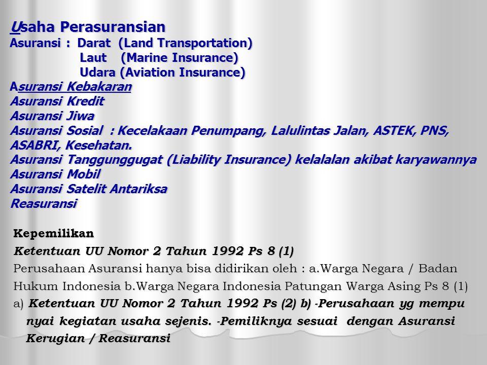 Usaha Perasuransian Asuransi : Darat (Land Transportation)