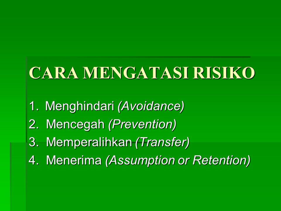 CARA MENGATASI RISIKO 1. Menghindari (Avoidance)