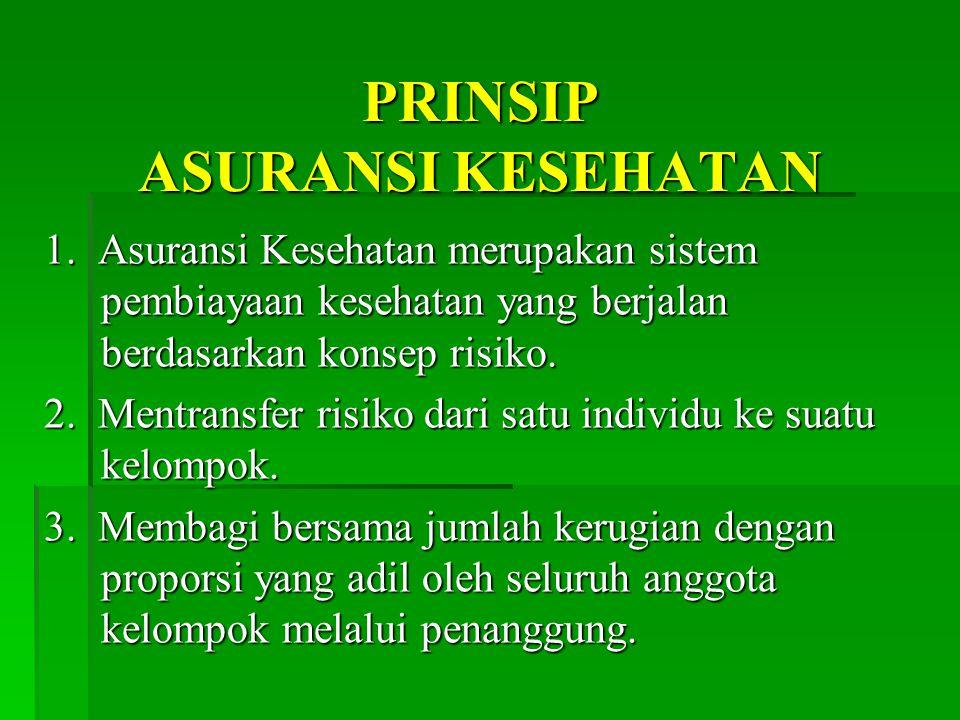 PRINSIP ASURANSI KESEHATAN