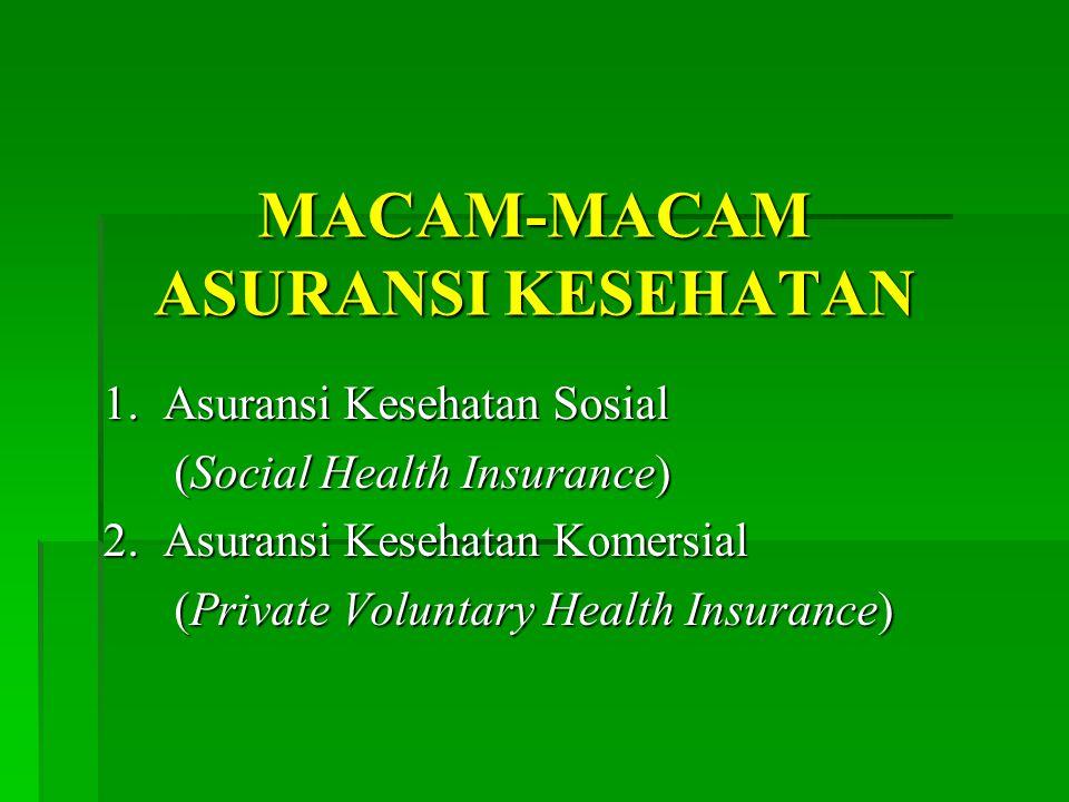 MACAM-MACAM ASURANSI KESEHATAN
