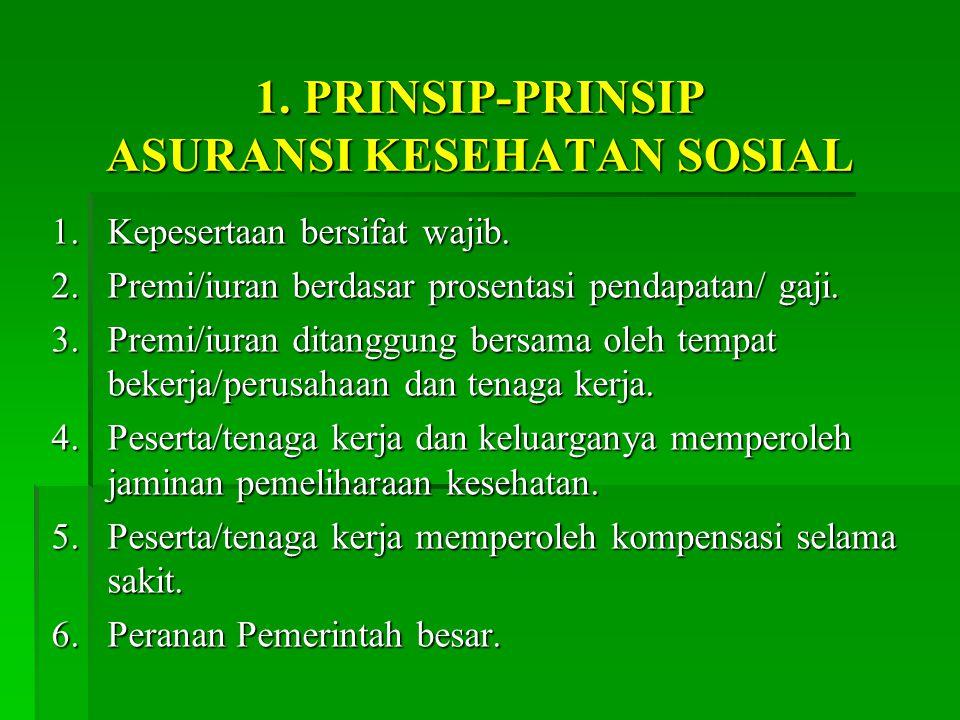 1. PRINSIP-PRINSIP ASURANSI KESEHATAN SOSIAL