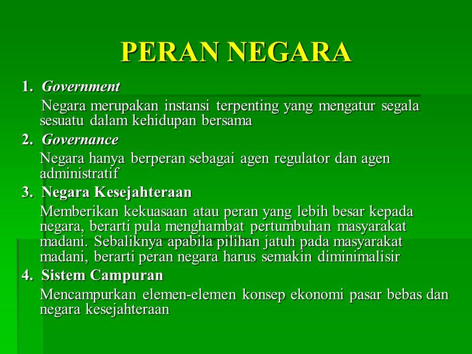 PERAN NEGARA 1. Government