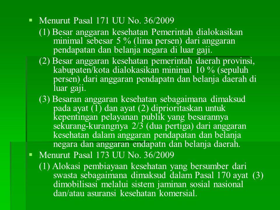 Menurut Pasal 171 UU No. 36/2009