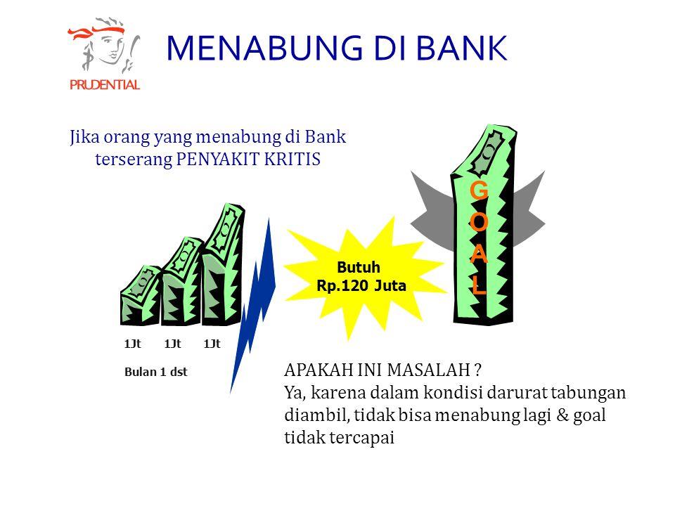 MENABUNG DI BANK G O A L Jika orang yang menabung di Bank