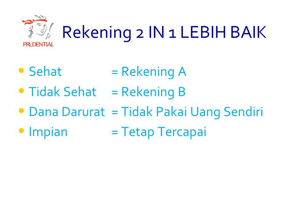 Rekening 2 IN 1 LEBIH BAIK Sehat = Rekening A Tidak Sehat = Rekening B