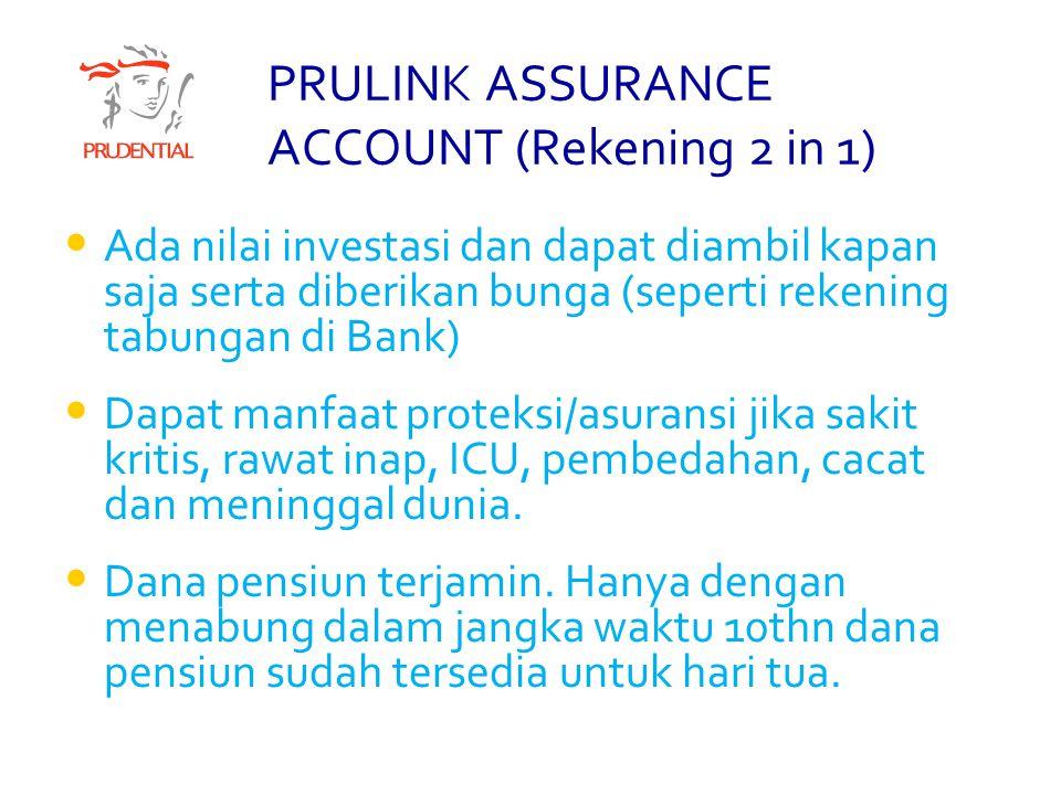 PRULINK ASSURANCE ACCOUNT (Rekening 2 in 1)