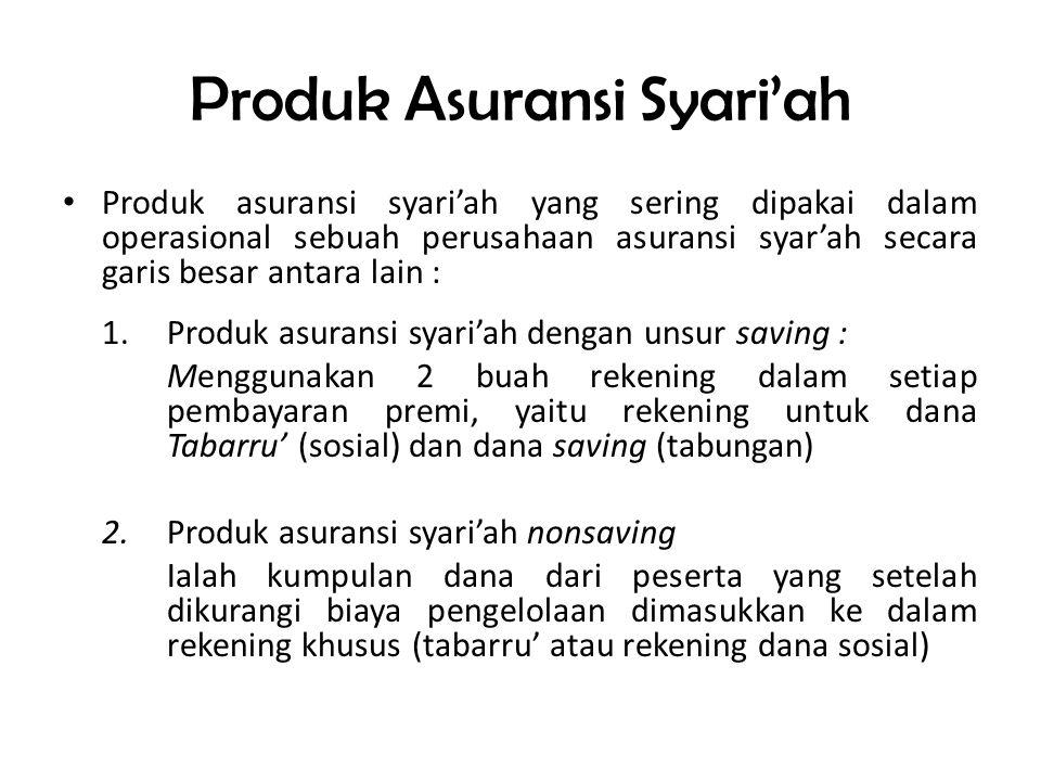 Produk Asuransi Syari'ah