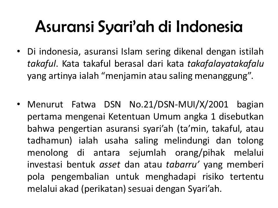 Asuransi Syari'ah di Indonesia