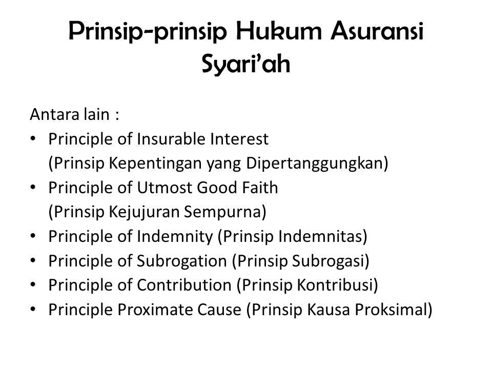 Prinsip-prinsip Hukum Asuransi Syari'ah