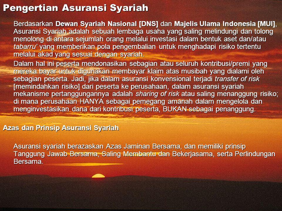 Pengertian Asuransi Syariah