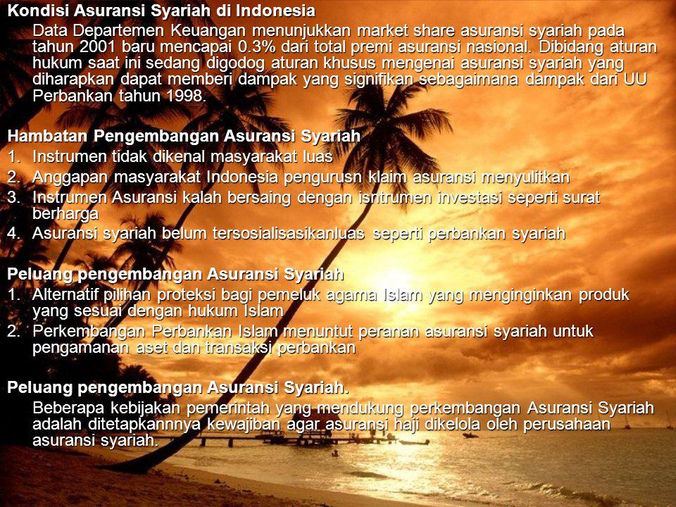 Kondisi Asuransi Syariah di Indonesia