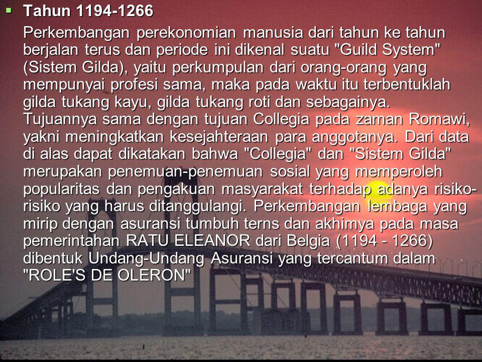Tahun 1194-1266