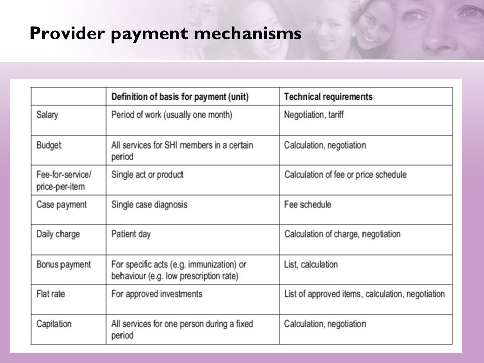 Provider payment mechanisms