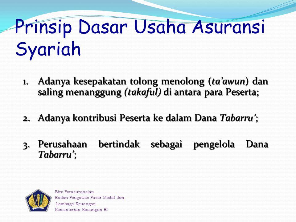 Prinsip Dasar Usaha Asuransi Syariah