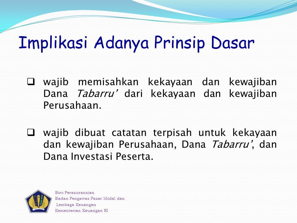 Implikasi Adanya Prinsip Dasar