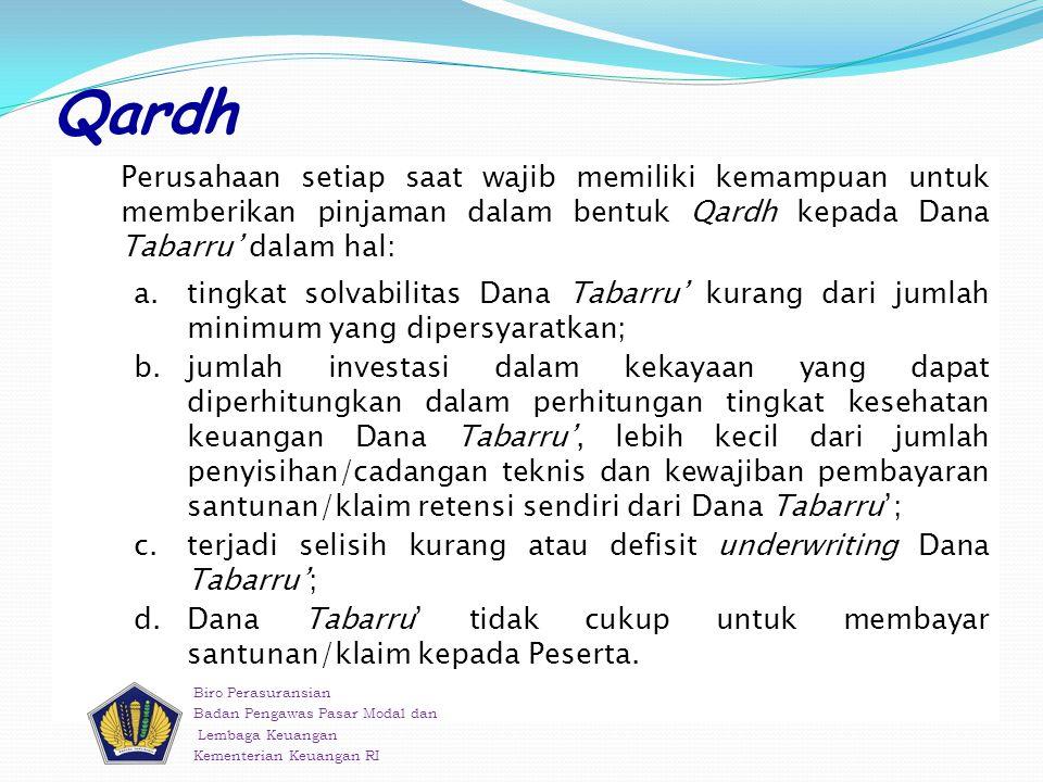 Qardh Perusahaan setiap saat wajib memiliki kemampuan untuk memberikan pinjaman dalam bentuk Qardh kepada Dana Tabarru' dalam hal: