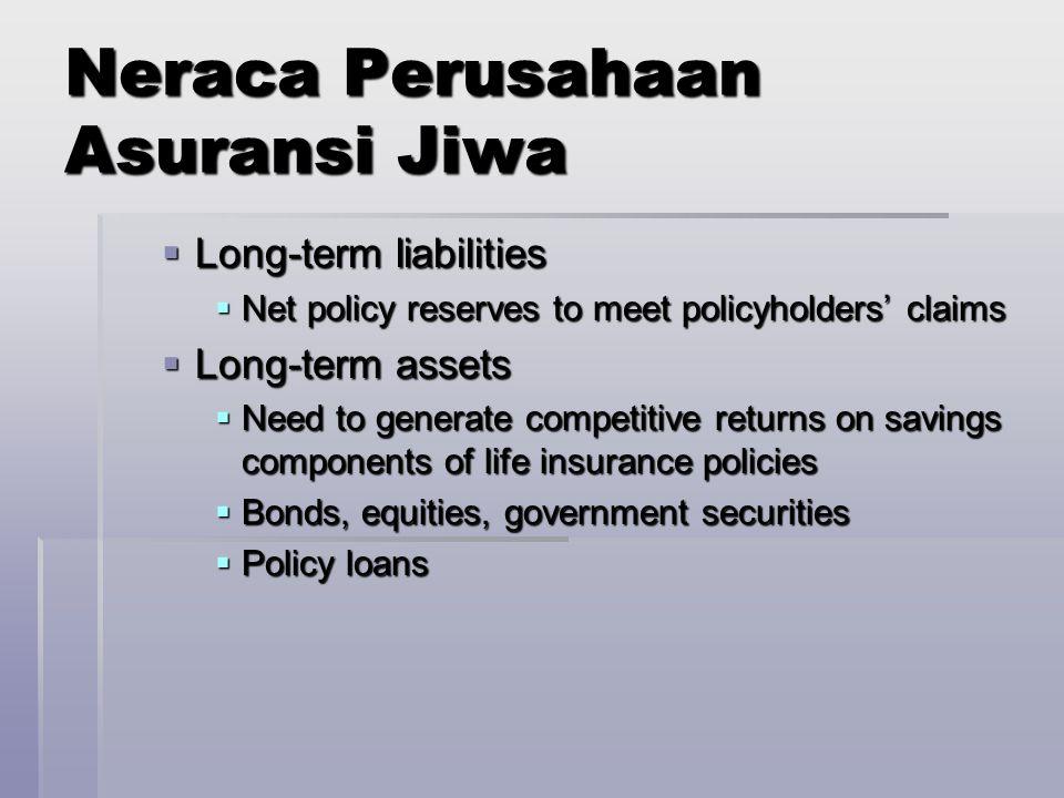 Neraca Perusahaan Asuransi Jiwa