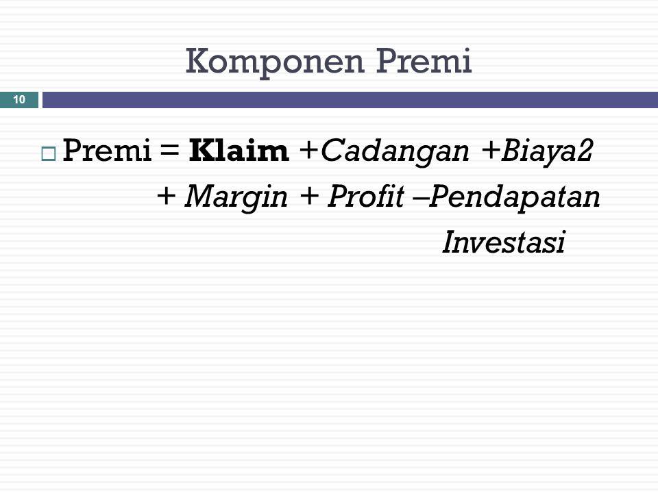 Komponen Premi Premi = Klaim +Cadangan +Biaya2 + Margin + Profit –Pendapatan Investasi