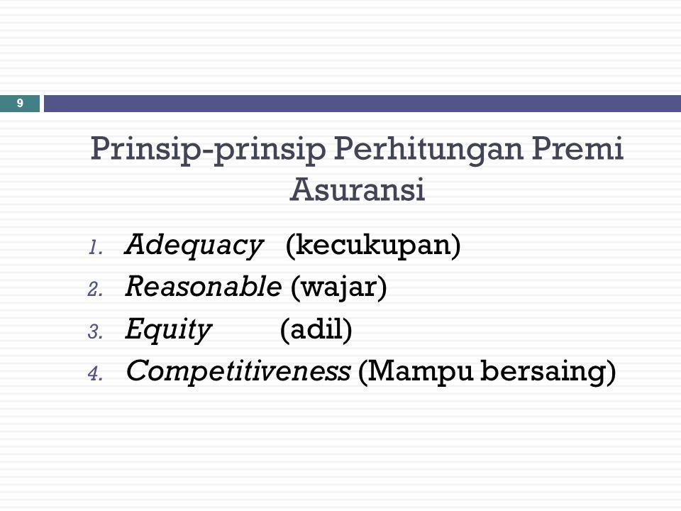 Prinsip-prinsip Perhitungan Premi Asuransi
