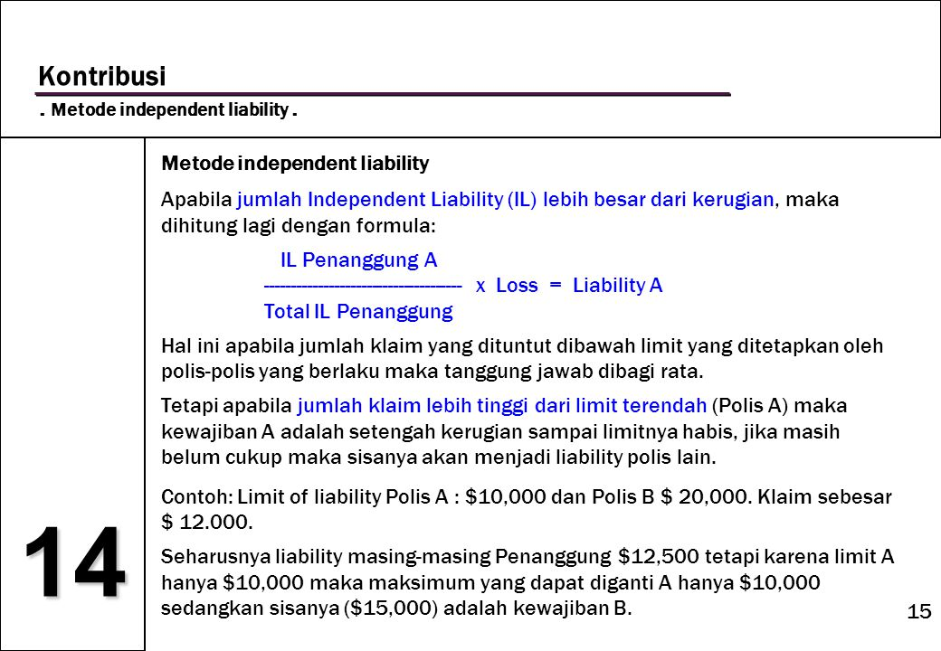 14 Kontribusi . Metode independent liability .