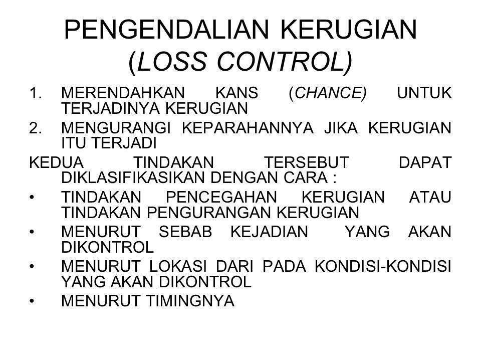PENGENDALIAN KERUGIAN (LOSS CONTROL)