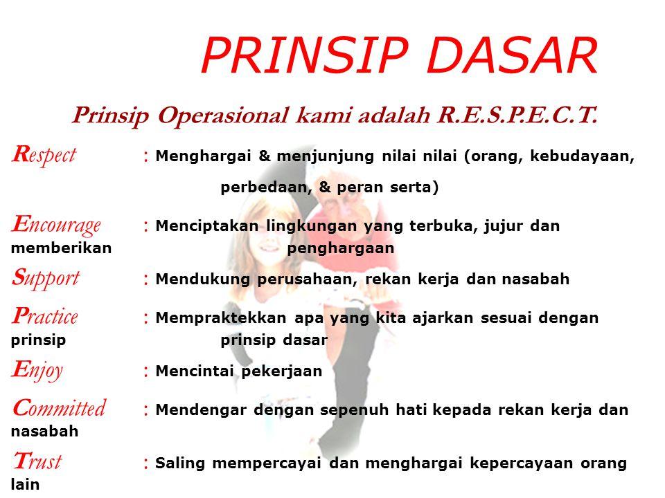 Prinsip Operasional kami adalah R.E.S.P.E.C.T.