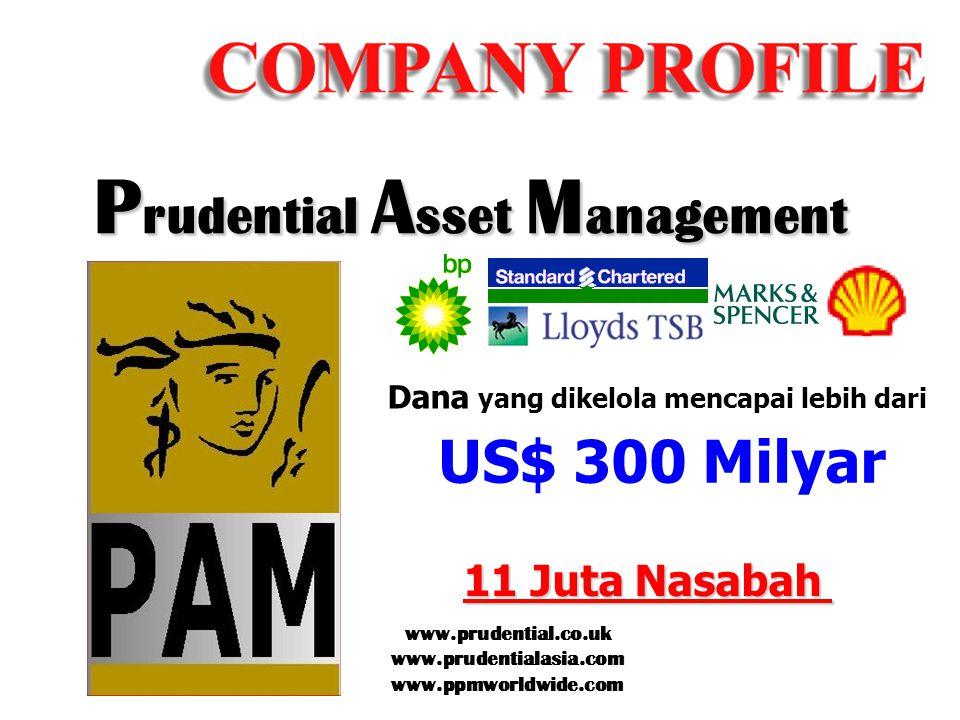 Prudential Asset Management Dana yang dikelola mencapai lebih dari