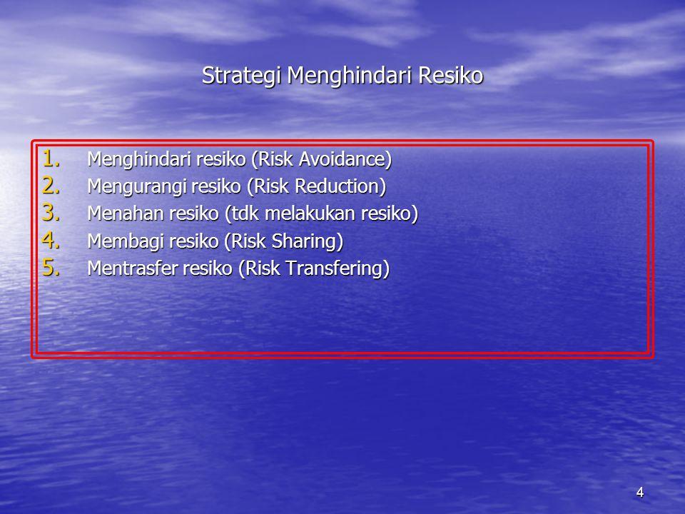 Strategi Menghindari Resiko