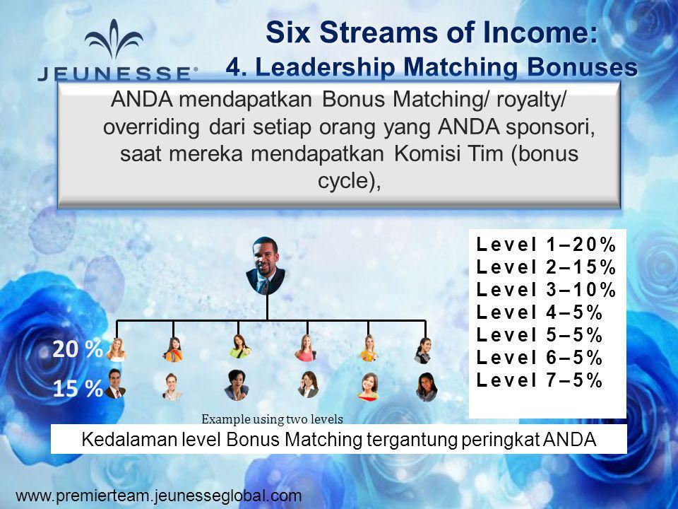 4. Leadership Matching Bonuses