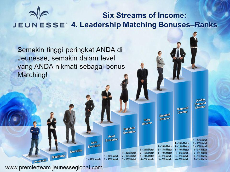 4. Leadership Matching Bonuses–Ranks