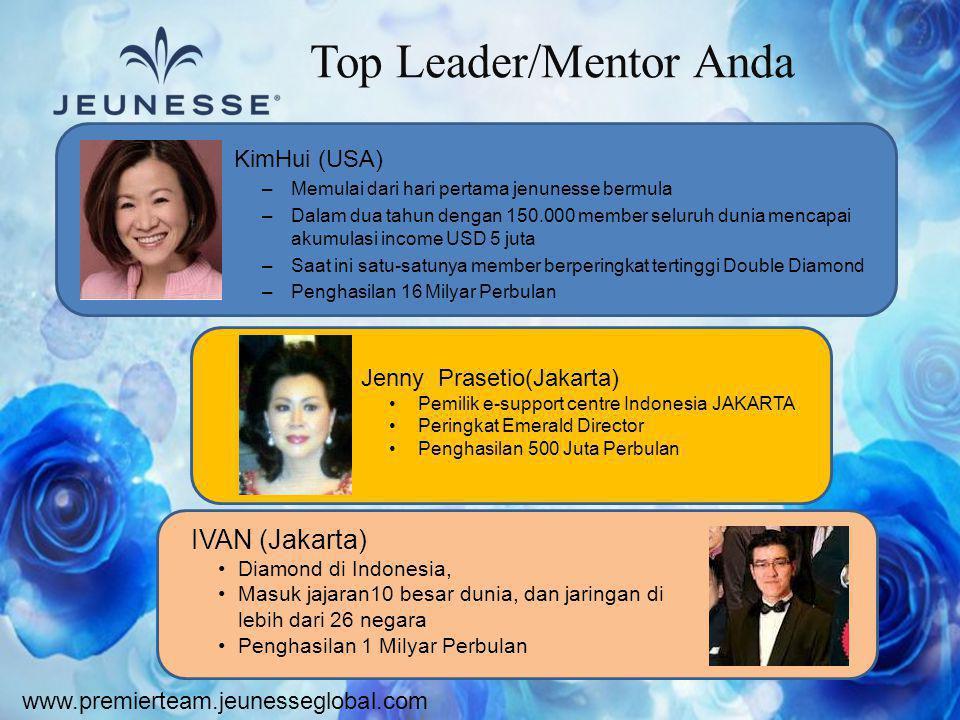 Top Leader/Mentor Anda
